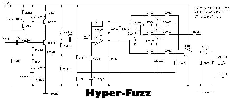 Hyperfuzz